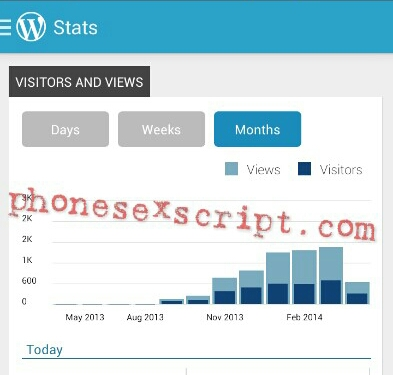 wpid-phone_sex_blog_stats.jpg